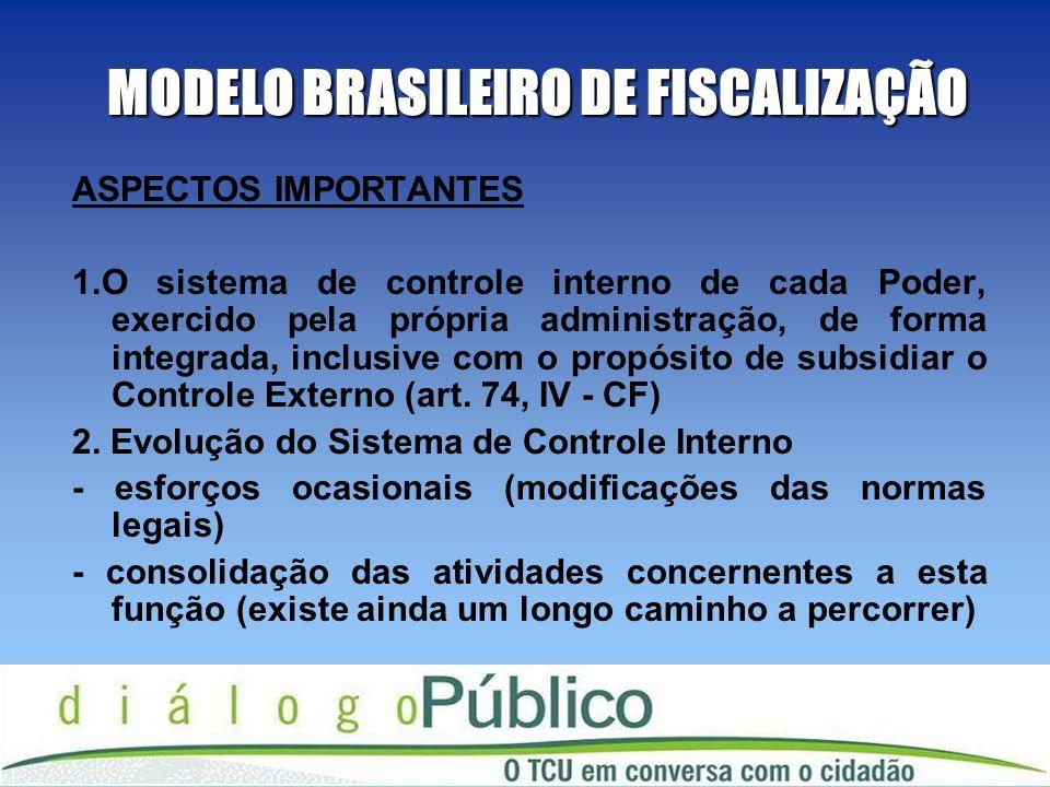 MODELO BRASILEIRO DE FISCALIZAÇÃO ASPECTOS IMPORTANTES 1.O sistema de controle interno de cada Poder, exercido pela própria administração, de forma in