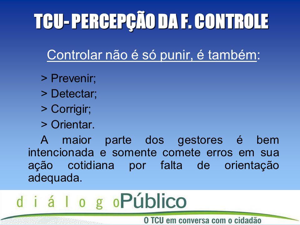 TCU- PERCEPÇÃO DA F. CONTROLE Controlar não é só punir, é também: > Prevenir; > Detectar; > Corrigir; > Orientar. A maior parte dos gestores é bem int