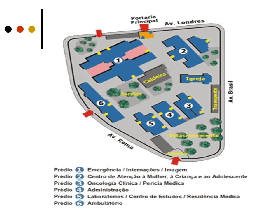 Área Física e Capacidade Instalada Área física: 40.324 m2 construída Capacidade instalada: 532 leitos 455 normais 77 especiais 20 salas cirúrgicas 2 salas obstétricas 84 consultórios
