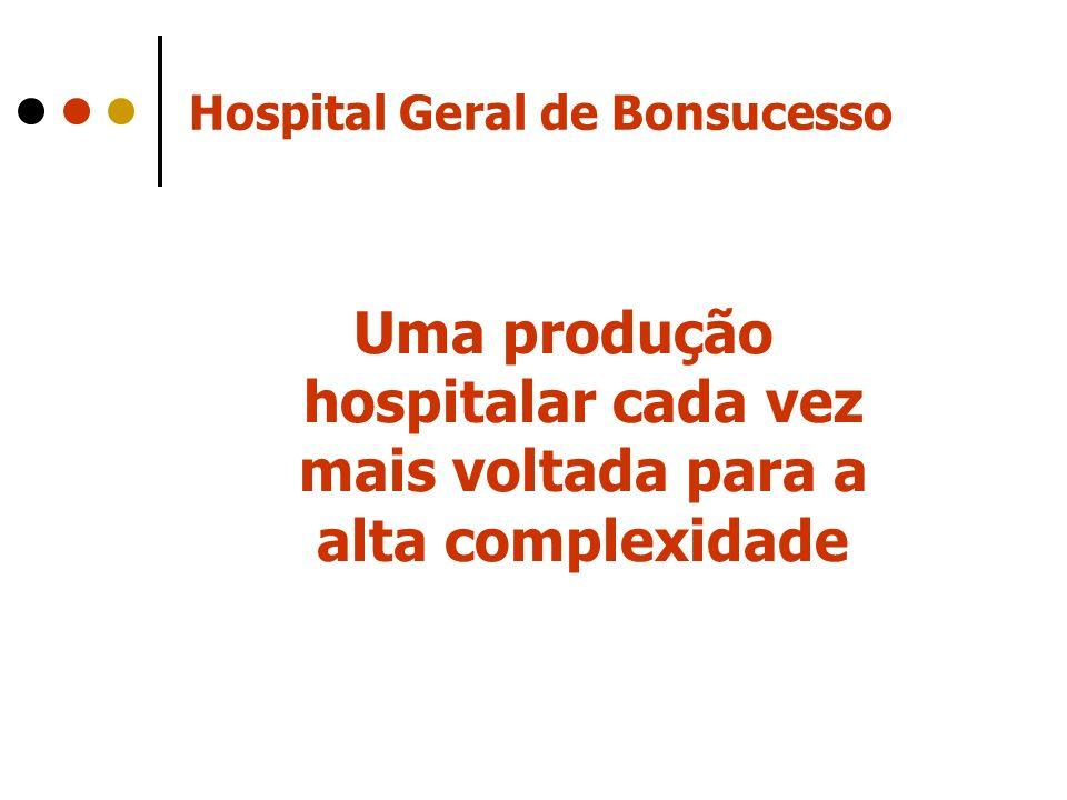Hospital Geral de Bonsucesso Uma produção hospitalar cada vez mais voltada para a alta complexidade