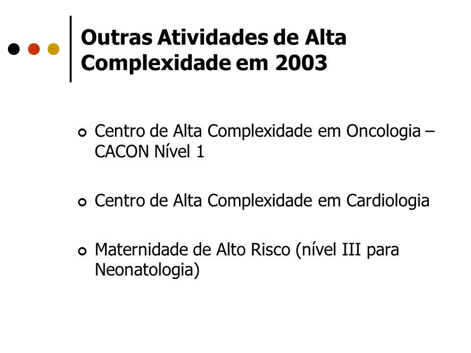 Outras Atividades de Alta Complexidade em 2003 Centro de Alta Complexidade em Oncologia – CACON Nível 1 Centro de Alta Complexidade em Cardiologia Mat