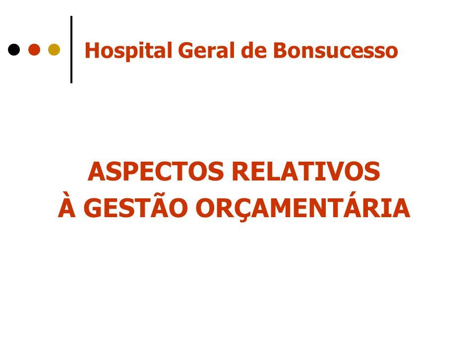 Hospital Geral de Bonsucesso ASPECTOS RELATIVOS À GESTÃO ORÇAMENTÁRIA