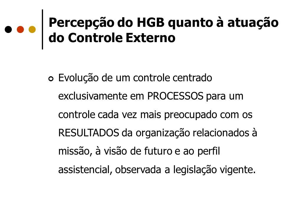 Percepção do HGB quanto à atuação do Controle Externo Evolução de um controle centrado exclusivamente em PROCESSOS para um controle cada vez mais preo