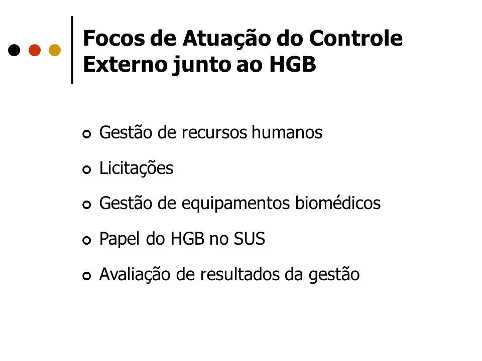 Focos de Atuação do Controle Externo junto ao HGB Gestão de recursos humanos Licitações Gestão de equipamentos biomédicos Papel do HGB no SUS Avaliaçã