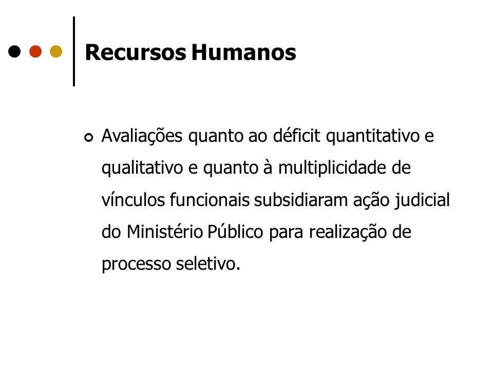 Recursos Humanos Avaliações quanto ao déficit quantitativo e qualitativo e quanto à multiplicidade de vínculos funcionais subsidiaram ação judicial do