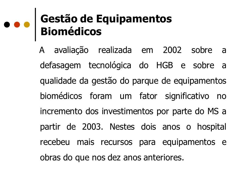 Gestão de Equipamentos Biomédicos A avaliação realizada em 2002 sobre a defasagem tecnológica do HGB e sobre a qualidade da gestão do parque de equipa