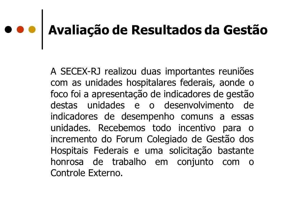 Avaliação de Resultados da Gestão A SECEX-RJ realizou duas importantes reuniões com as unidades hospitalares federais, aonde o foco foi a apresentação