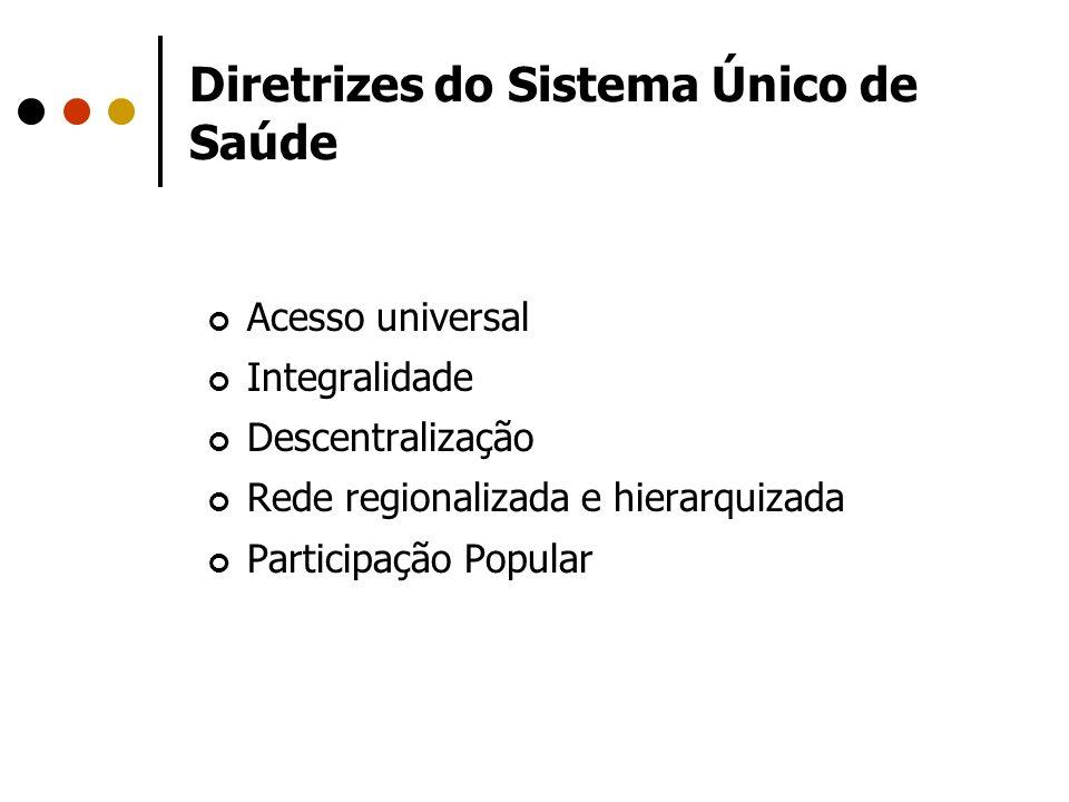 Diretrizes do Sistema Único de Saúde Acesso universal Integralidade Descentralização Rede regionalizada e hierarquizada Participação Popular