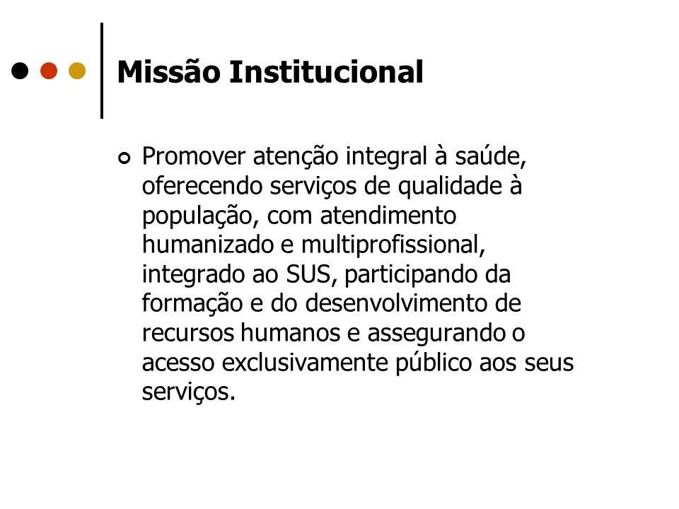 Missão Institucional Promover atenção integral à saúde, oferecendo serviços de qualidade à população, com atendimento humanizado e multiprofissional,