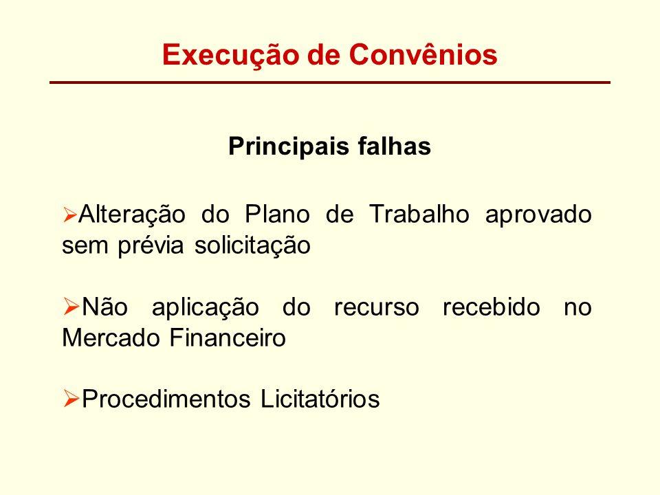 Execução de Convênios Principais falhas Alteração do Plano de Trabalho aprovado sem prévia solicitação Não aplicação do recurso recebido no Mercado Fi