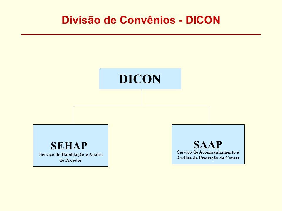 Divisão de Convênios - DICON DICON SEHAP SAAP Serviço de Habilitação e Análise de Projetos Serviço de Acompanhamento e Análise de Prestação de Contas