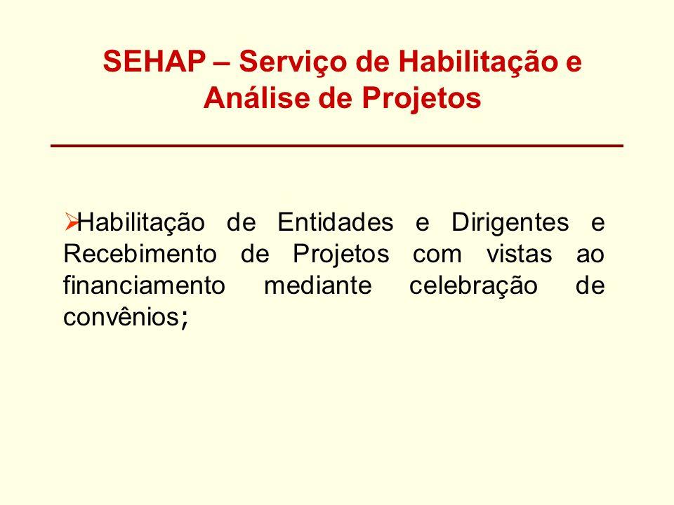 SEHAP – Serviço de Habilitação e Análise de Projetos Habilitação de Entidades e Dirigentes e Recebimento de Projetos com vistas ao financiamento media
