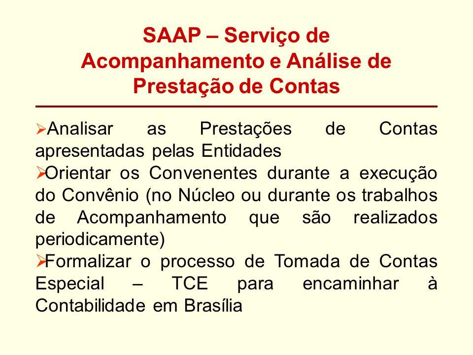 SAAP – Serviço de Acompanhamento e Análise de Prestação de Contas Analisar as Prestações de Contas apresentadas pelas Entidades Orientar os Convenente