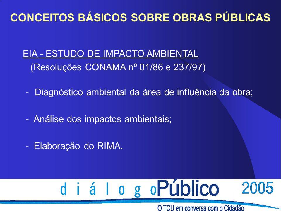 CONCEITOS BÁSICOS SOBRE OBRAS PÚBLICAS EIA - ESTUDO DE IMPACTO AMBIENTAL (Resoluções CONAMA nº 01/86 e 237/97) - Diagnóstico ambiental da área de infl