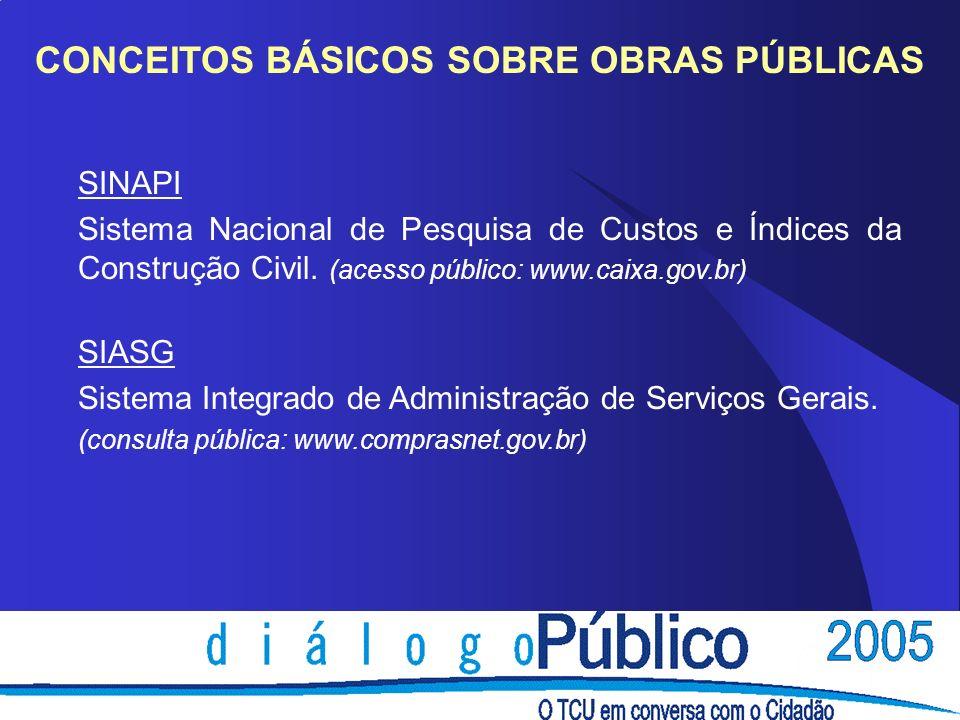 CONCEITOS BÁSICOS SOBRE OBRAS PÚBLICAS SINAPI Sistema Nacional de Pesquisa de Custos e Índices da Construção Civil. (acesso público: www.caixa.gov.br)
