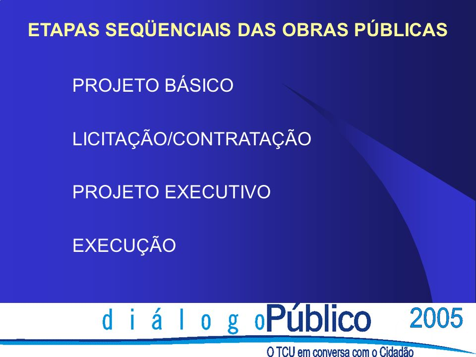 ETAPAS SEQÜENCIAIS DAS OBRAS PÚBLICAS PROJETO BÁSICO LICITAÇÃO/CONTRATAÇÃO PROJETO EXECUTIVO EXECUÇÃO
