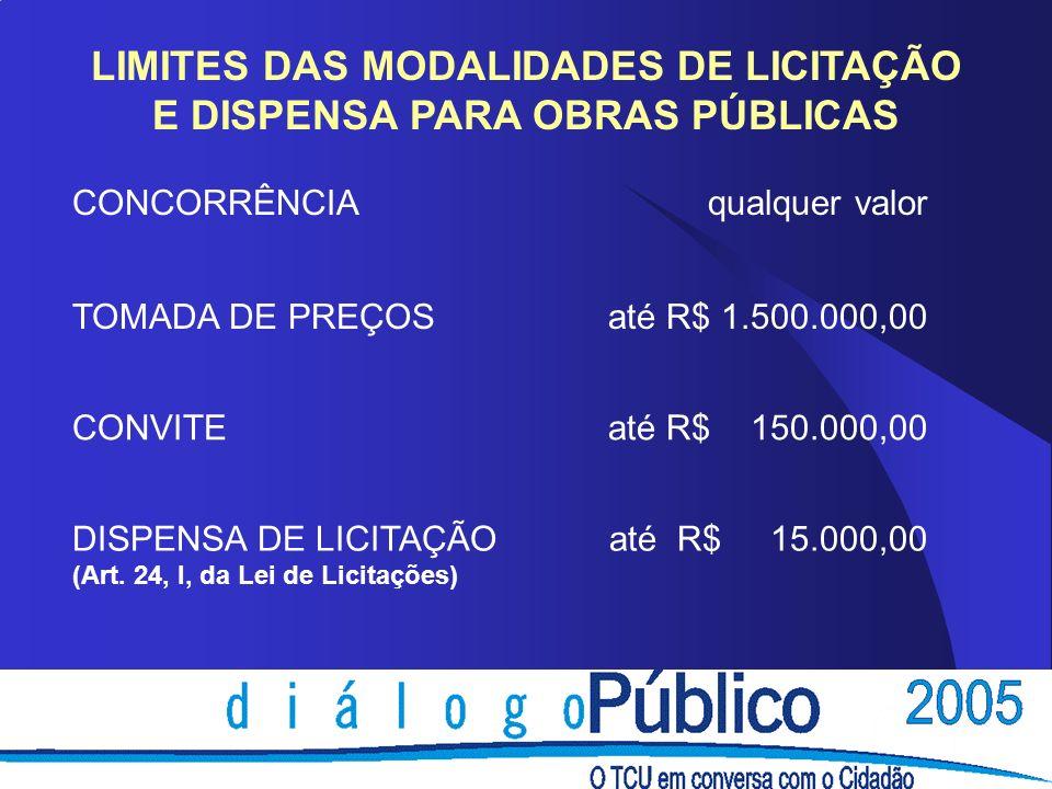 LIMITES DAS MODALIDADES DE LICITAÇÃO E DISPENSA PARA OBRAS PÚBLICAS CONCORRÊNCIAqualquer valor TOMADA DE PREÇOSaté R$ 1.500.000,00 CONVITEaté R$ 150.0