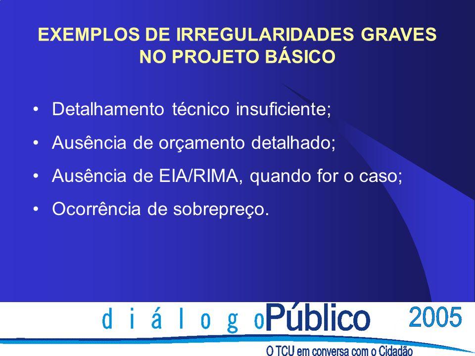 EXEMPLOS DE IRREGULARIDADES GRAVES NO PROJETO BÁSICO Detalhamento técnico insuficiente; Ausência de orçamento detalhado; Ausência de EIA/RIMA, quando