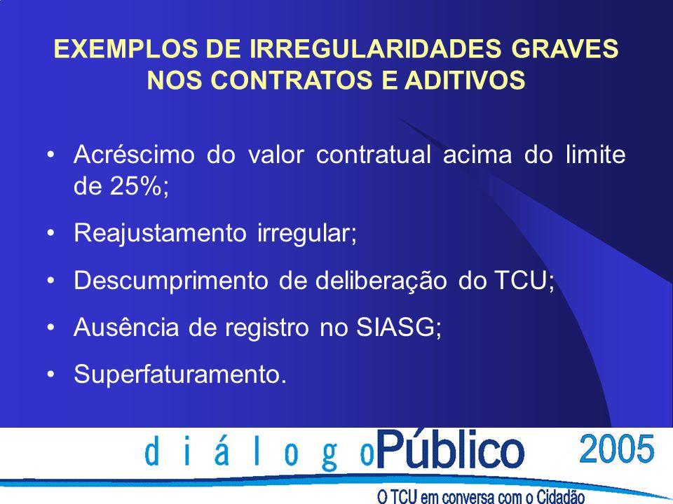 EXEMPLOS DE IRREGULARIDADES GRAVES NOS CONTRATOS E ADITIVOS Acréscimo do valor contratual acima do limite de 25%; Reajustamento irregular; Descumprime