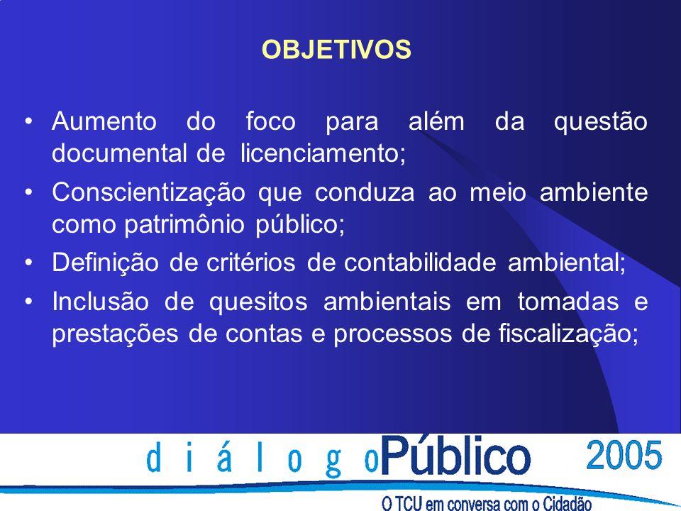 OBJETIVOS Aumento do foco para além da questão documental de licenciamento; Conscientização que conduza ao meio ambiente como patrimônio público; Defi