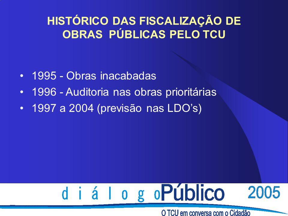 1995 - Obras inacabadas 1996 - Auditoria nas obras prioritárias 1997 a 2004 (previsão nas LDOs) HISTÓRICO DAS FISCALIZAÇÃO DE OBRAS PÚBLICAS PELO TCU