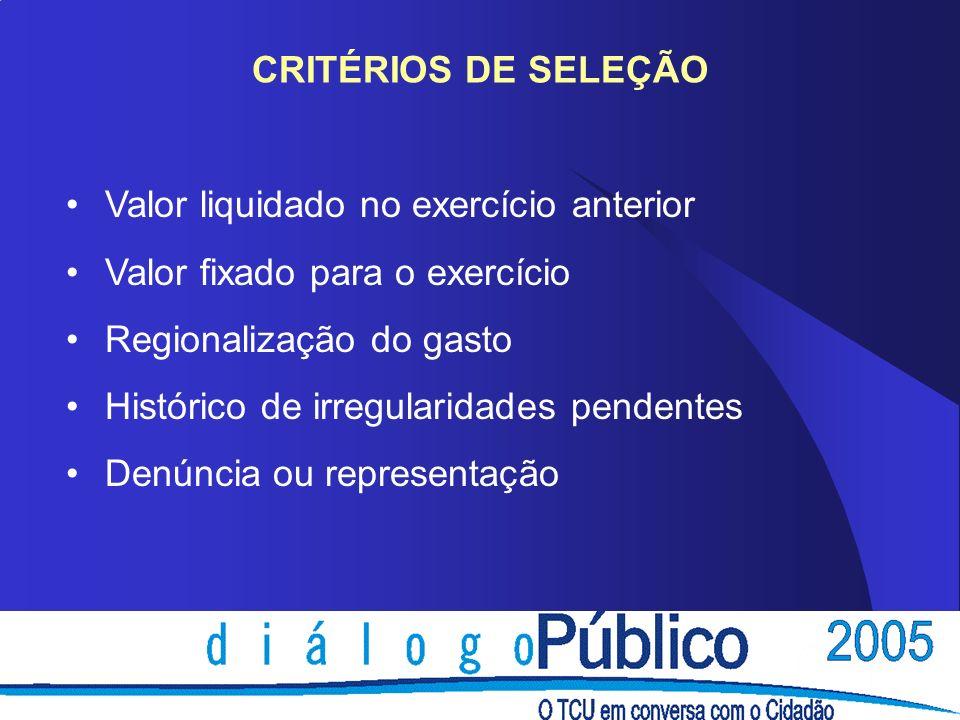 CRITÉRIOS DE SELEÇÃO Valor liquidado no exercício anterior Valor fixado para o exercício Regionalização do gasto Histórico de irregularidades pendente