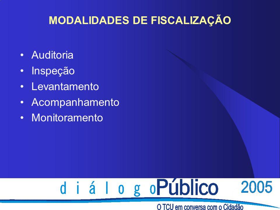 MODALIDADES DE FISCALIZAÇÃO Auditoria Inspeção Levantamento Acompanhamento Monitoramento