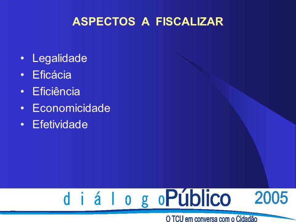 ASPECTOS A FISCALIZAR Legalidade Eficácia Eficiência Economicidade Efetividade