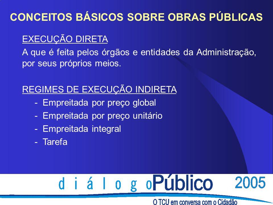 CONCEITOS BÁSICOS SOBRE OBRAS PÚBLICAS EXECUÇÃO DIRETA A que é feita pelos órgãos e entidades da Administração, por seus próprios meios. REGIMES DE EX