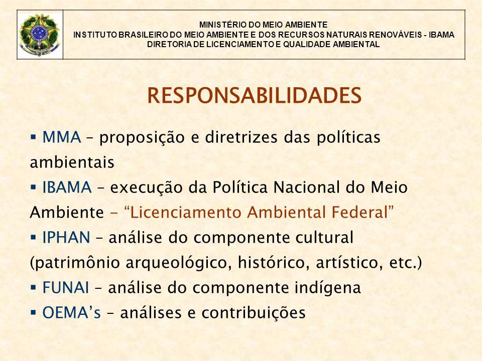 MINISTÉRIO DO MEIO AMBIENTE INSTITUTO BRASILEIRO DO MEIO AMBIENTE E DOS RECURSOS NATURAIS RENOVÁVEIS - IBAMA DIRETORIA DE LICENCIAMENTO E QUALIDADE AMBIENTAL RESPONSABILIDADES MMA – proposição e diretrizes das políticas ambientais IBAMA – execução da Política Nacional do Meio Ambiente - Licenciamento Ambiental Federal IPHAN – análise do componente cultural (patrimônio arqueológico, histórico, artístico, etc.) FUNAI – análise do componente indígena OEMAs – análises e contribuições