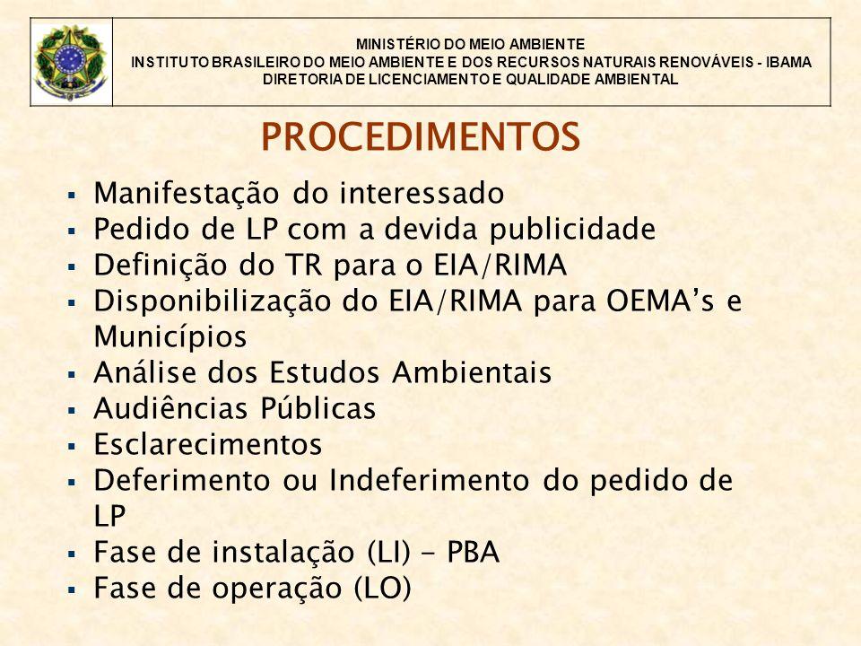 MINISTÉRIO DO MEIO AMBIENTE INSTITUTO BRASILEIRO DO MEIO AMBIENTE E DOS RECURSOS NATURAIS RENOVÁVEIS - IBAMA DIRETORIA DE LICENCIAMENTO E QUALIDADE AMBIENTAL PROCEDIMENTOS Manifestação do interessado Pedido de LP com a devida publicidade Definição do TR para o EIA/RIMA Disponibilização do EIA/RIMA para OEMAs e Municípios Análise dos Estudos Ambientais Audiências Públicas Esclarecimentos Deferimento ou Indeferimento do pedido de LP Fase de instalação (LI) - PBA Fase de operação (LO)