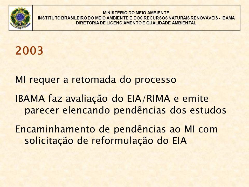 MINISTÉRIO DO MEIO AMBIENTE INSTITUTO BRASILEIRO DO MEIO AMBIENTE E DOS RECURSOS NATURAIS RENOVÁVEIS - IBAMA DIRETORIA DE LICENCIAMENTO E QUALIDADE AMBIENTAL 2004 jul: MI encaminha novo EIA/RIMA ao IBAMA ago: Checagem dos estudos e disponibilização do EIA/RIMA para OEMAs, FUNAI, IPHAN e Fundação Palmares com solicitação de parecer técnico, e encaminhamento do RIMA para todos os municípios envolvidos set: Publicação de edital de disponibilização do EIA/RIMA para consulta e solicitação de audiências públicas out: Prorrogação do edital de disponibilização nov: Agendamento de audiências públicas dez: Liminares suspendem as audiências públicas