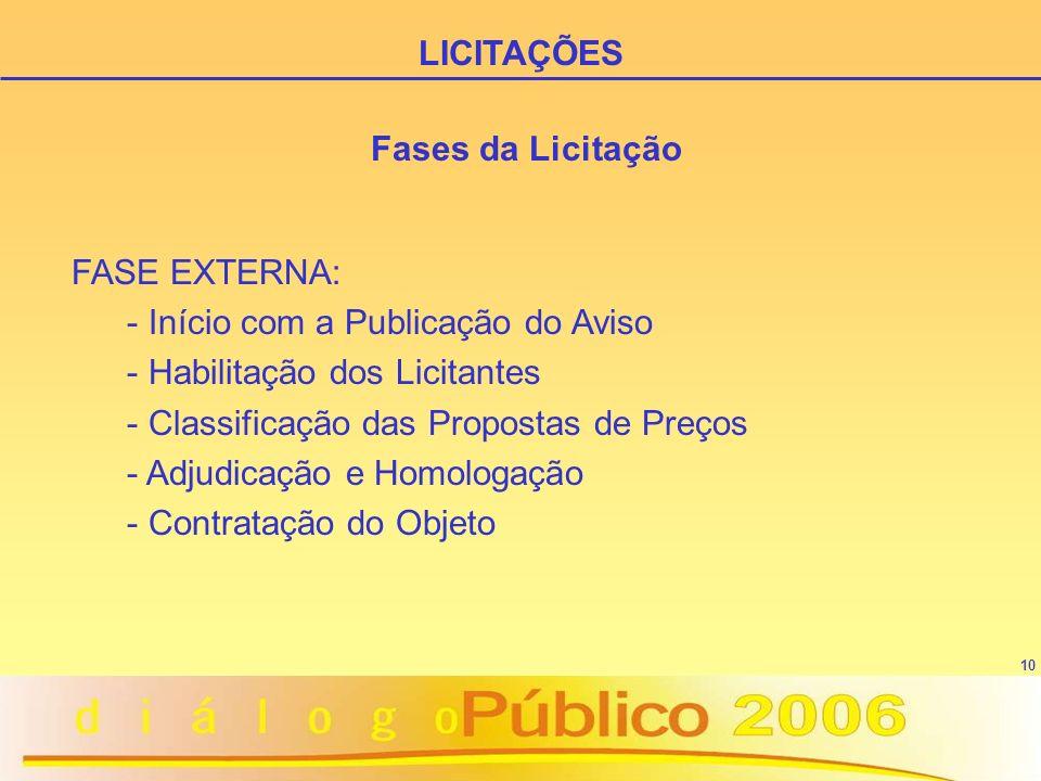 10 FASE EXTERNA: - Início com a Publicação do Aviso - Habilitação dos Licitantes - Classificação das Propostas de Preços - Adjudicação e Homologação -