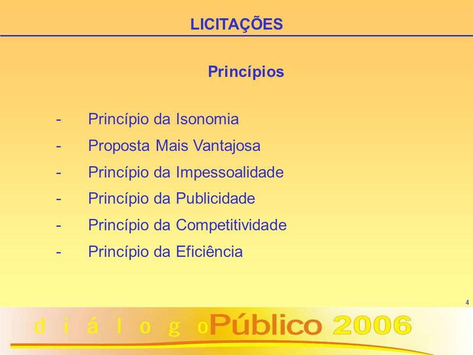 4 Princípios - Princípio da Isonomia - Proposta Mais Vantajosa - Princípio da Impessoalidade - Princípio da Publicidade - Princípio da Competitividade