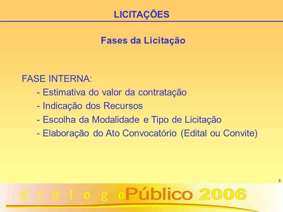 8 Fases da Licitação FASE INTERNA: - Estimativa do valor da contratação - Indicação dos Recursos - Escolha da Modalidade e Tipo de Licitação - Elabora