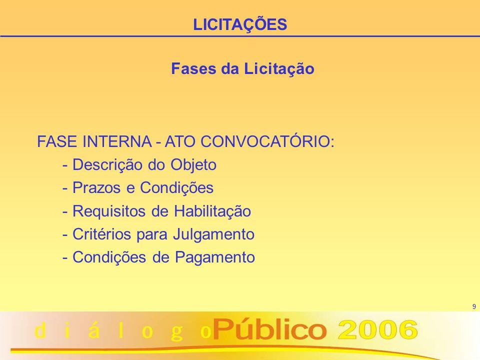 9 FASE INTERNA - ATO CONVOCATÓRIO: - Descrição do Objeto - Prazos e Condições - Requisitos de Habilitação - Critérios para Julgamento - Condições de P