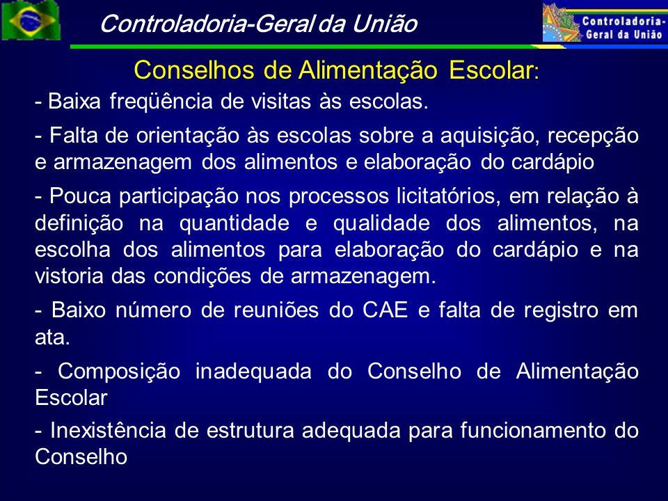 Controladoria-Geral da União Conselhos de Alimentação Escolar : - Baixa freqüência de visitas às escolas.