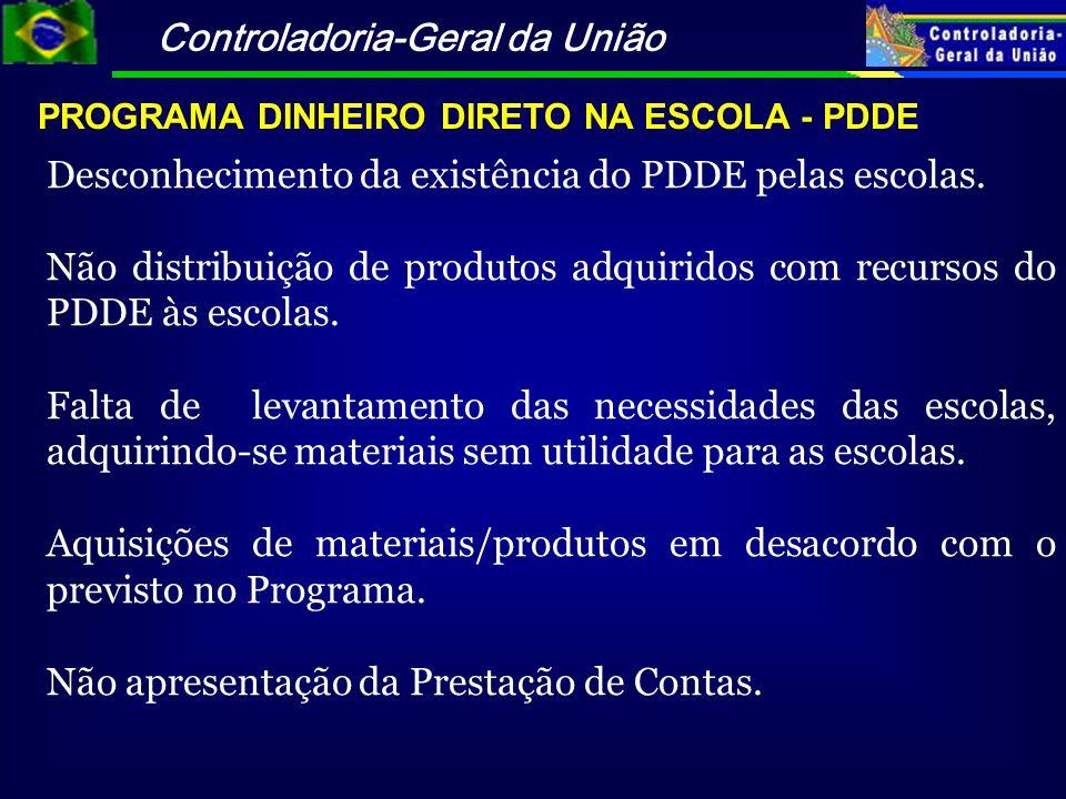 Controladoria-Geral da União PROGRAMA DINHEIRO DIRETO NA ESCOLA - PDDE Desconhecimento da existência do PDDE pelas escolas.