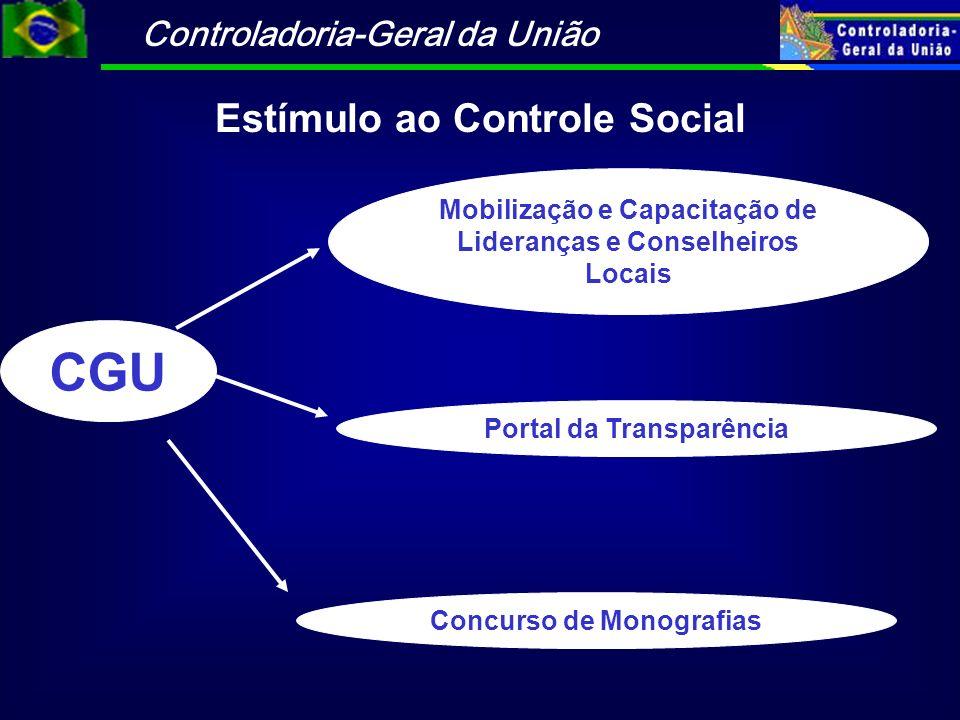 Controladoria-Geral da União CGU Mobilização e Capacitação de Lideranças e Conselheiros Locais Portal da Transparência Concurso de Monografias Estímulo ao Controle Social