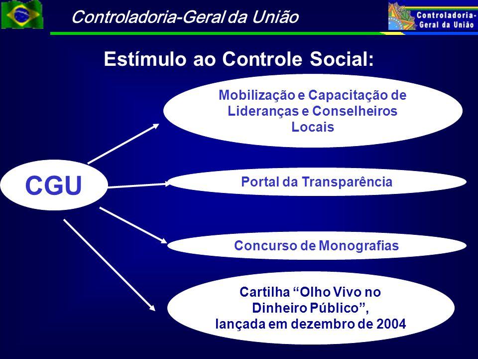 Controladoria-Geral da União CGU Mobilização e Capacitação de Lideranças e Conselheiros Locais Portal da Transparência Concurso de Monografias Estímulo ao Controle Social: Cartilha Olho Vivo no Dinheiro Público, lançada em dezembro de 2004