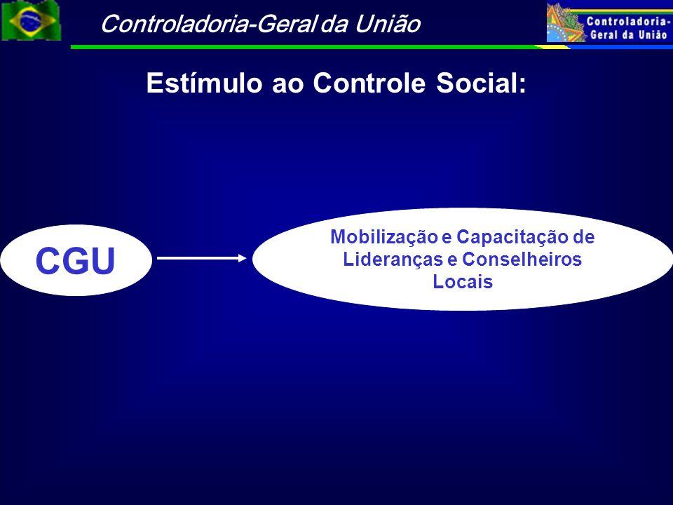 Controladoria-Geral da União PROGRAMA NACIONAL DE ALIMENTAÇÃO ESCOLAR - PNAE Falta de fornecimento da merenda escolar devido, principalmente, a atrasos nos procedimentos licitatórios.