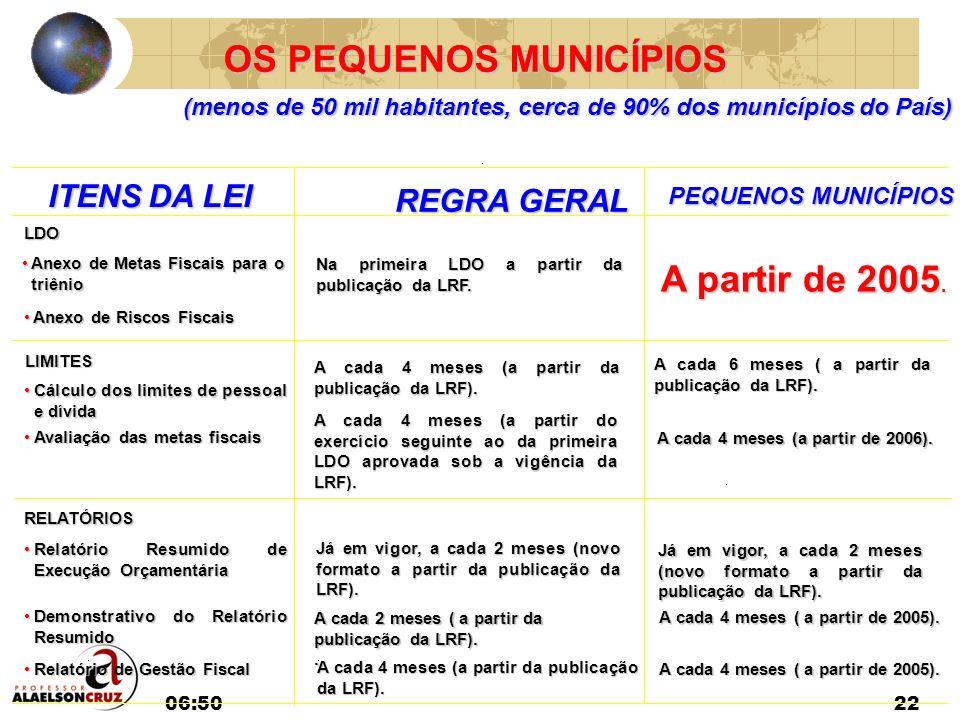 06:5222 OS PEQUENOS MUNICÍPIOS ITENS DA LEI REGRA GERAL PEQUENOS MUNICÍPIOS A cada 4 meses (a partir da publicação da LRF). A partir de 2005. A cada 6