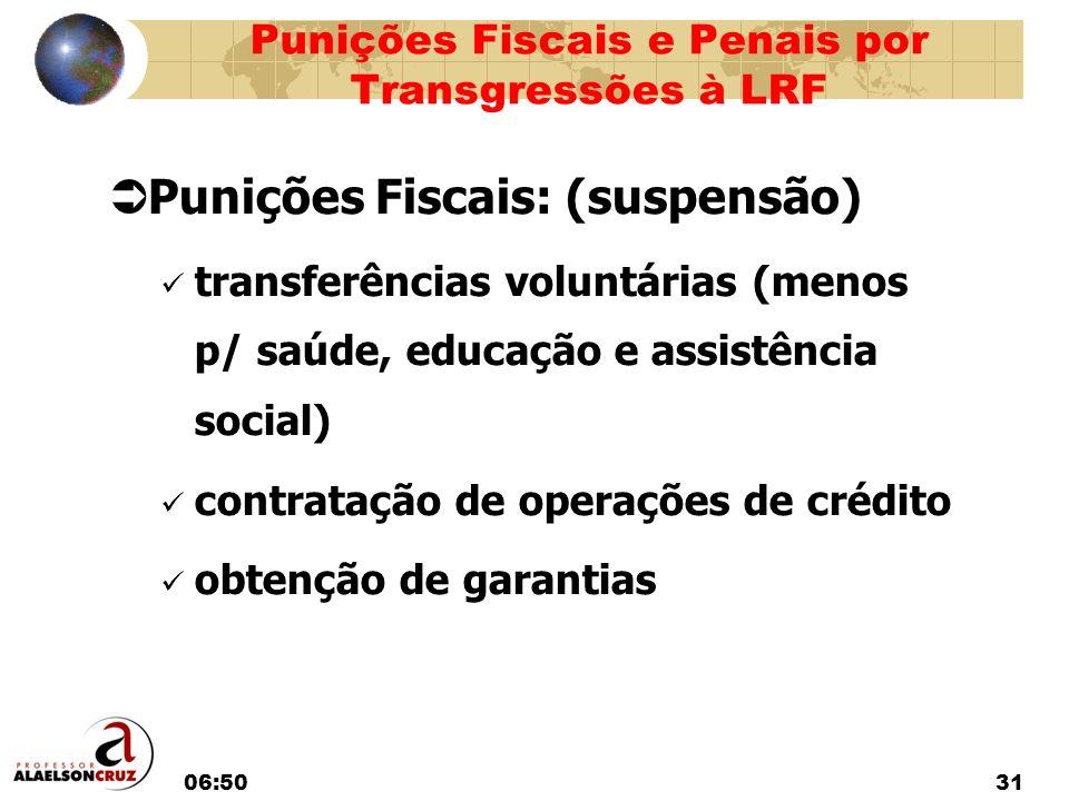 06:5231 Punições Fiscais: (suspensão) transferências voluntárias (menos p/ saúde, educação e assistência social) contratação de operações de crédito o