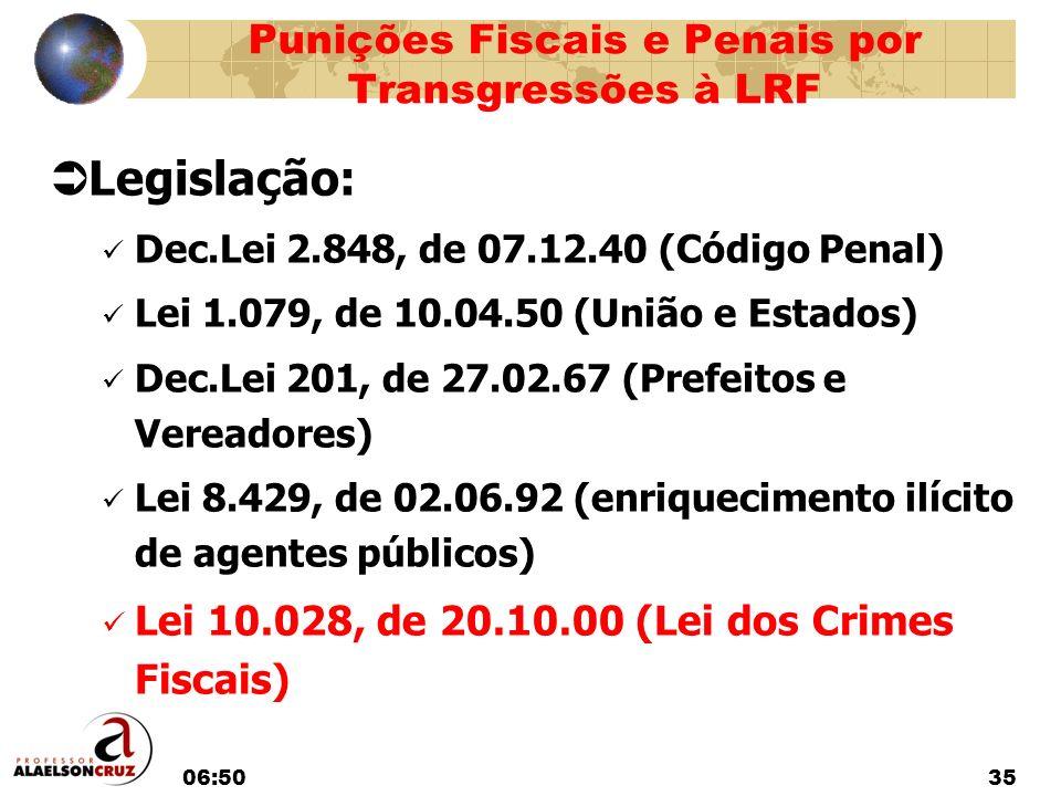 06:5235 Punições Fiscais e Penais por Transgressões à LRF Legislação: Dec.Lei 2.848, de 07.12.40 (Código Penal) Lei 1.079, de 10.04.50 (União e Estado