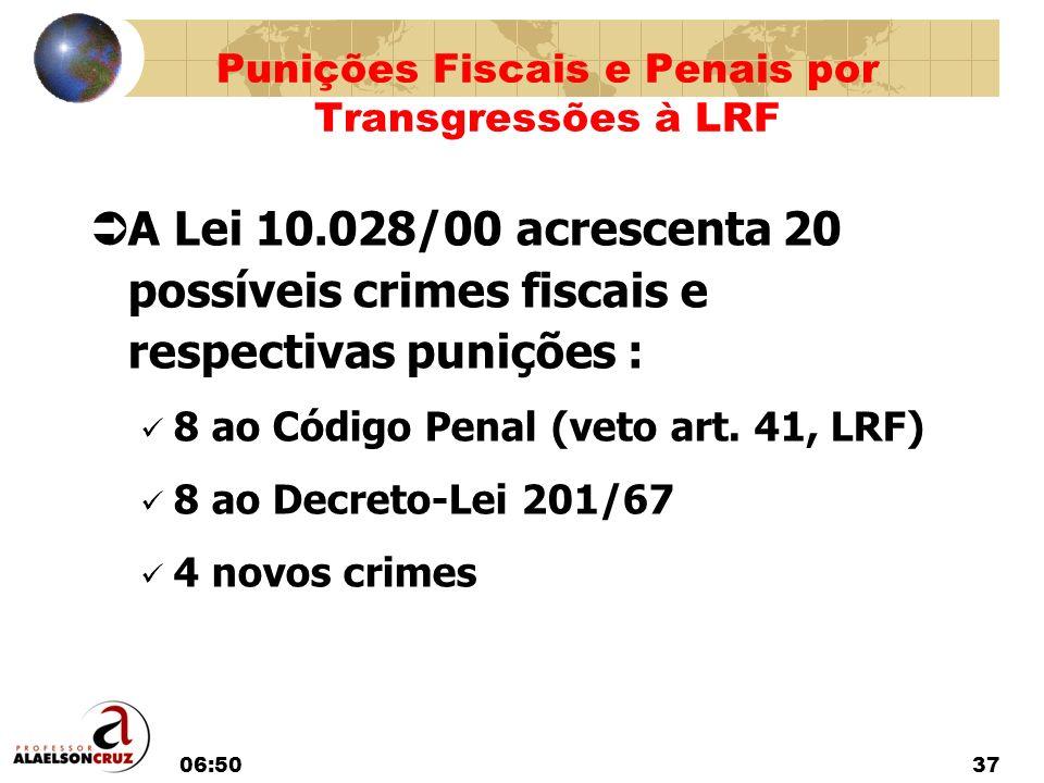 06:5237 A Lei 10.028/00 acrescenta 20 possíveis crimes fiscais e respectivas punições : 8 ao Código Penal (veto art. 41, LRF) 8 ao Decreto-Lei 201/67