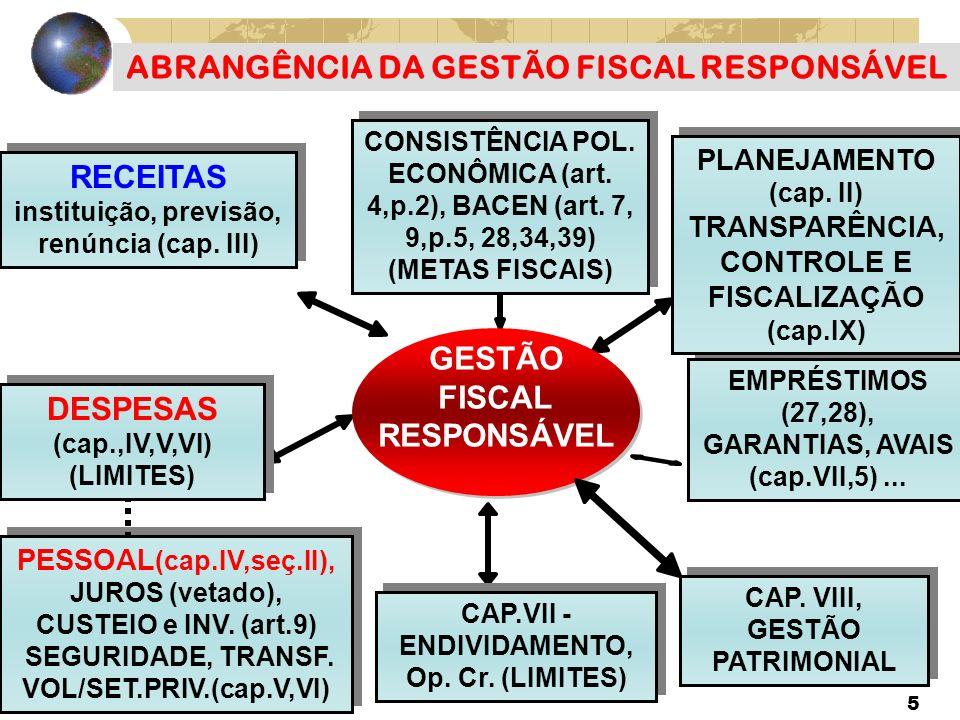 06:525 ABRANGÊNCIA DA GESTÃO FISCAL RESPONSÁVEL GESTÃO FISCAL RESPONSÁVEL GESTÃO FISCAL RESPONSÁVEL PESSOAL (cap.IV,seç.II), JUROS (vetado), CUSTEIO e