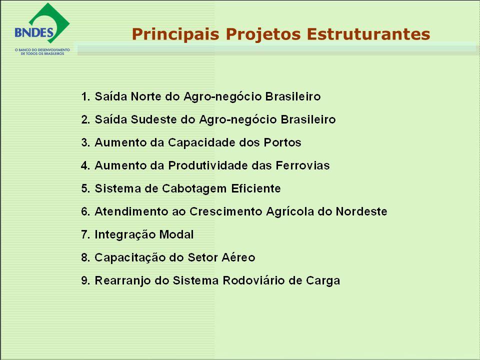 Principais Projetos Estruturantes