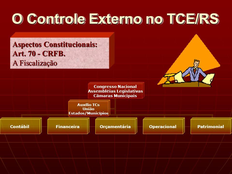Aspectos Constitucionais: Art. 70 - CRFB.