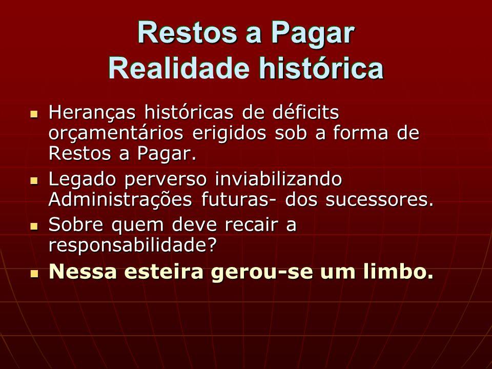 Restos a Pagar histórica Restos a Pagar Realidade histórica Heranças históricas de déficits orçamentários erigidos sob a forma de Restos a Pagar.