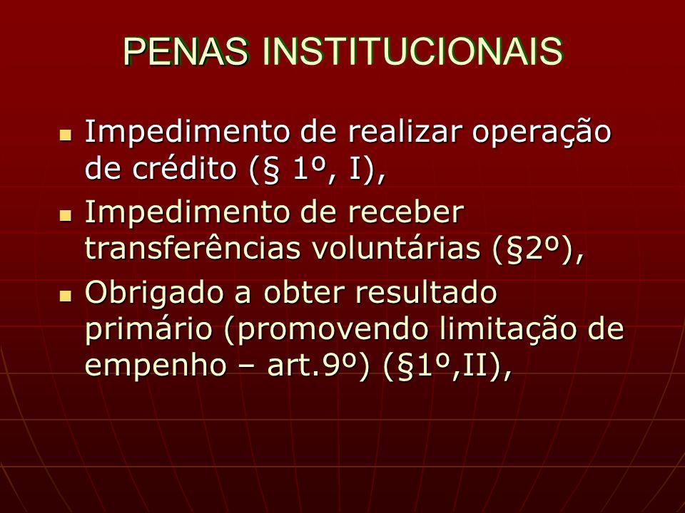 PENAS PENAS INSTITUCIONAIS Impedimento de realizar operação de crédito (§ 1º, I), Impedimento de realizar operação de crédito (§ 1º, I), Impedimento de receber transferências voluntárias (§2º), Impedimento de receber transferências voluntárias (§2º), Obrigado a obter resultado primário (promovendo limitação de empenho – art.9º) (§1º,II), Obrigado a obter resultado primário (promovendo limitação de empenho – art.9º) (§1º,II),